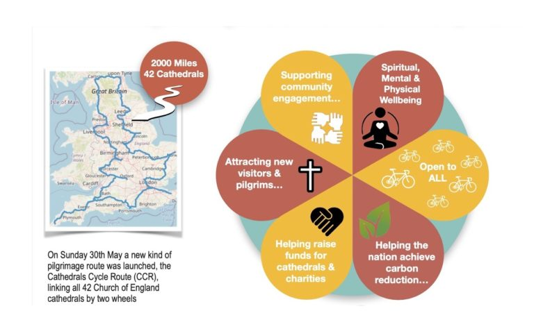 image from Cathedrals Cycle Route - Infographic